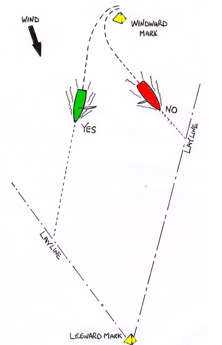 downwind strategy diagram 1